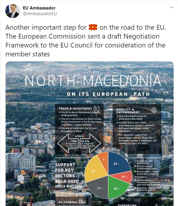 Реакции по повод усвоената Предлог-преговарачката рамка за Северна Македонија