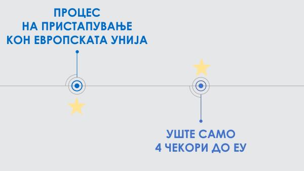 Уште само 4 чекори до ЕУ